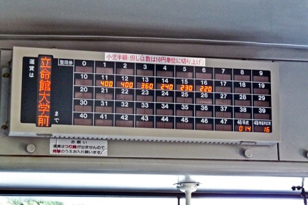 Tableau d'affichage du tarif dans un bus à Kyoto